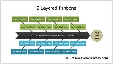 2 Layered Fishbone Diagram