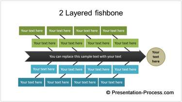 2 Level Fishbone Diagram