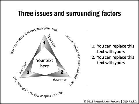 PowerPoint Framework