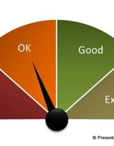also visual powerpoint gauge chart tutorial rh presentation process