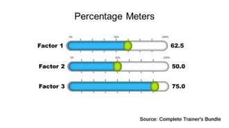 PowerPoint Slider Infographic