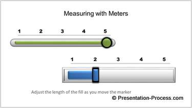 Meter Charts
