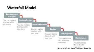 Waterfall Model PowerPoint