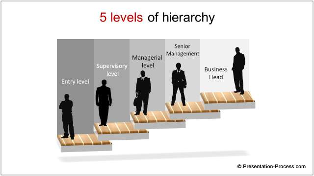 PowerPoint org hierarchy