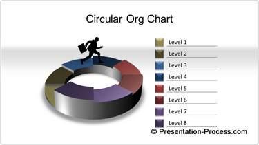 PowerPoint Circular Org Chart