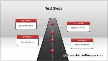PowerPoint Roadmap