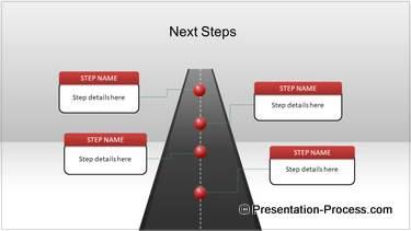 PowerPoint Roadmap