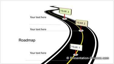 Year Ahead Roadmap