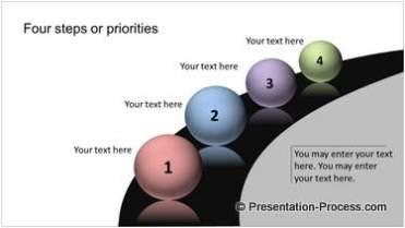4 Steps or Priorities
