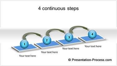 4 Continuous Steps