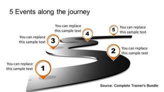 PowerPoint Roadmap Curved