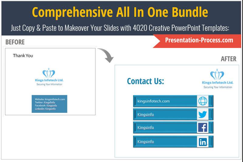 It company presentation thank you slide makeover powerpoint toneelgroepblik Choice Image