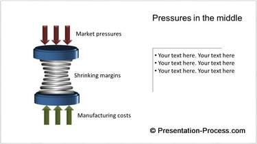 Spiraling Pressures