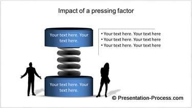 Spiral Factors