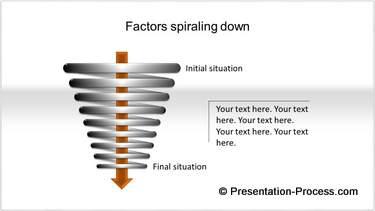 PowerPoint Spiral Chart