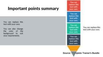 PowerPoint Summary Slide