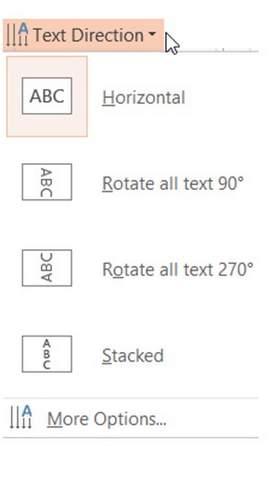 PowerPoint Text Direction Menu