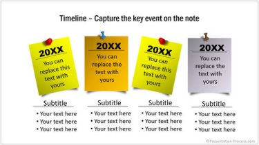 owerPoint Timeline with PostIts