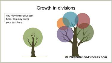 Tree and Organization Growth