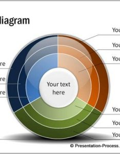 Powerpoint wheel diagram from ceo pack also simple steps to create this rh presentation process
