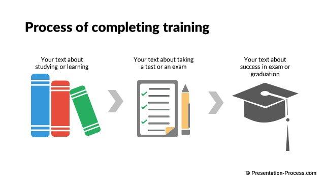 Flat Design Templates: PowerPoint Training