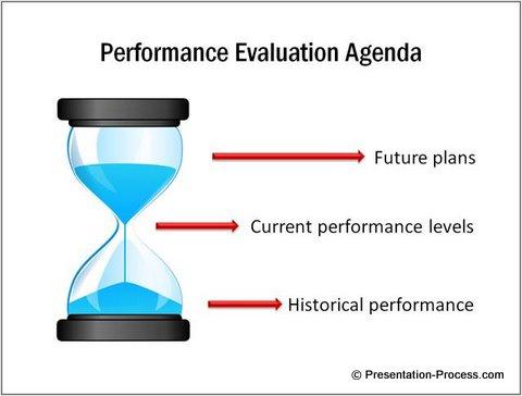 Performance Presentation Image
