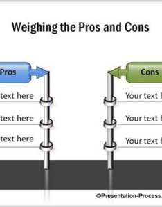 Pros and cons  chart from ceo pack also creative template ideas rh presentation process