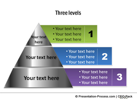 Pyramid Hierarchy Chart from CEO Pack