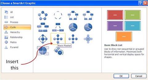 flow diagram beautiful design netball court measurement create 7s model using powerpoint smartart