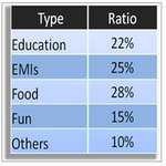 rnav-powerpoint-table1
