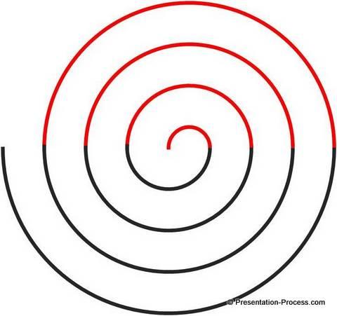 Spiral Model Tutorial