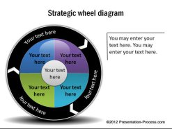 strategic-wheel-diagram-from-ceo-pack-2