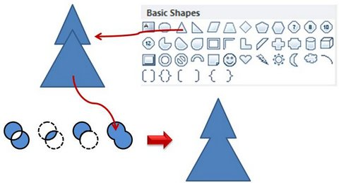 Using Triangles