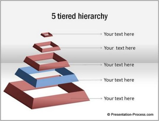 Hierarchy Steps from PowerPoint CEO Pack 2