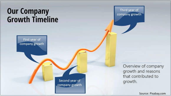 Timeline Growth Photo