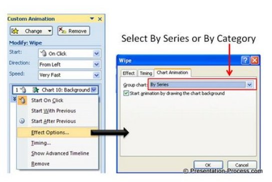 Using animation in powerpoint graph