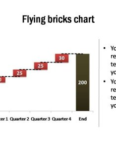 Waterfall charts with brick style blocks also data driven rh presentation process