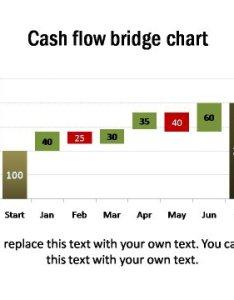 also data driven waterfall charts rh presentation process