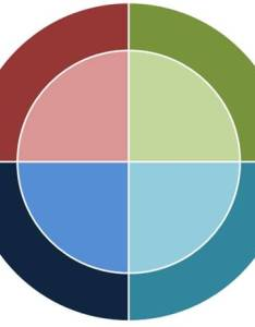 Wheel diagram with powerpoint shape also simple steps to create this rh presentation process