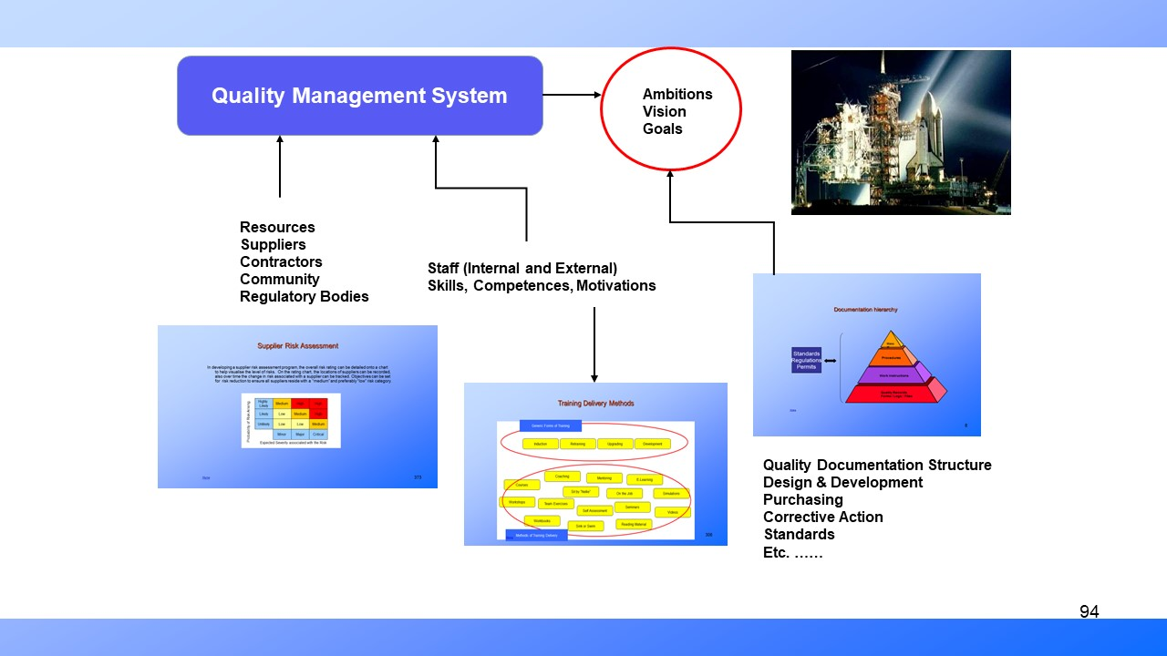 hight resolution of the quality management plan information and training presentationquality management plan