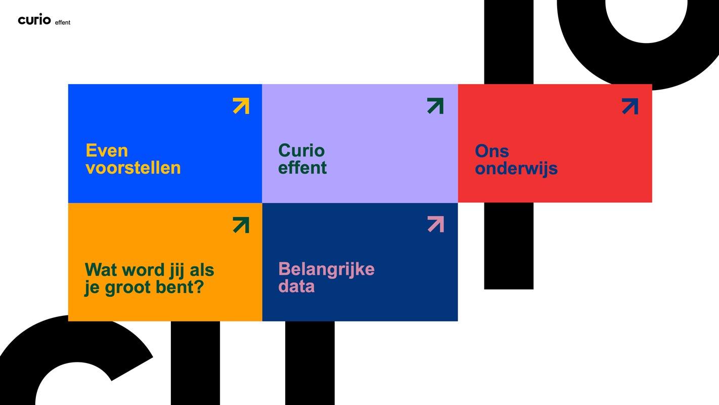 PowerPoint presentatie voor het Curio