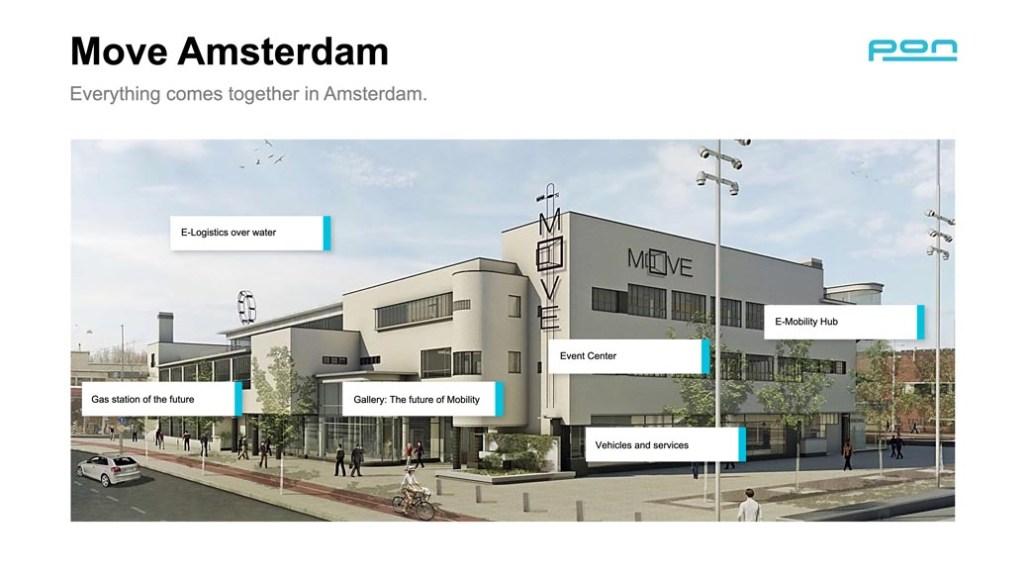 Presentatie move Amsterdam
