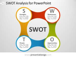 SWOT PowerPoint Diagram  PresentationGO