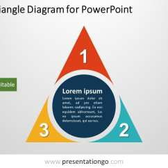 4 Circle Venn Diagram Template Fan Light Switch Wiring How To Wire Multiple Switches Agnitum Triangle Powerpoint - Presentationgo.com