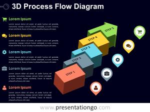 3D Process Flow PowerPoint Diagram  PresentationGO