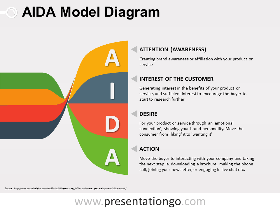 venn diagram of transverse and longitudinal waves 3 phase submersible water pump wiring creativehobby store aida the free powerpoint template library seismic compressional