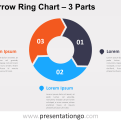 3 Arrow Circle Diagram 1998 Dodge Durango Stereo Wiring Parts Ring Powerpoint Chart Presentationgo Com