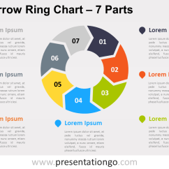 Venn Diagram Template With Lines Hiniker Plow Wiring 7-parts Arrow Ring Powerpoint Chart - Presentationgo.com