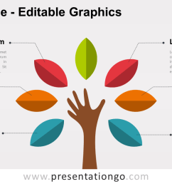 hand tree powerpoint diagram widescreen size 16 9  [ 1280 x 720 Pixel ]
