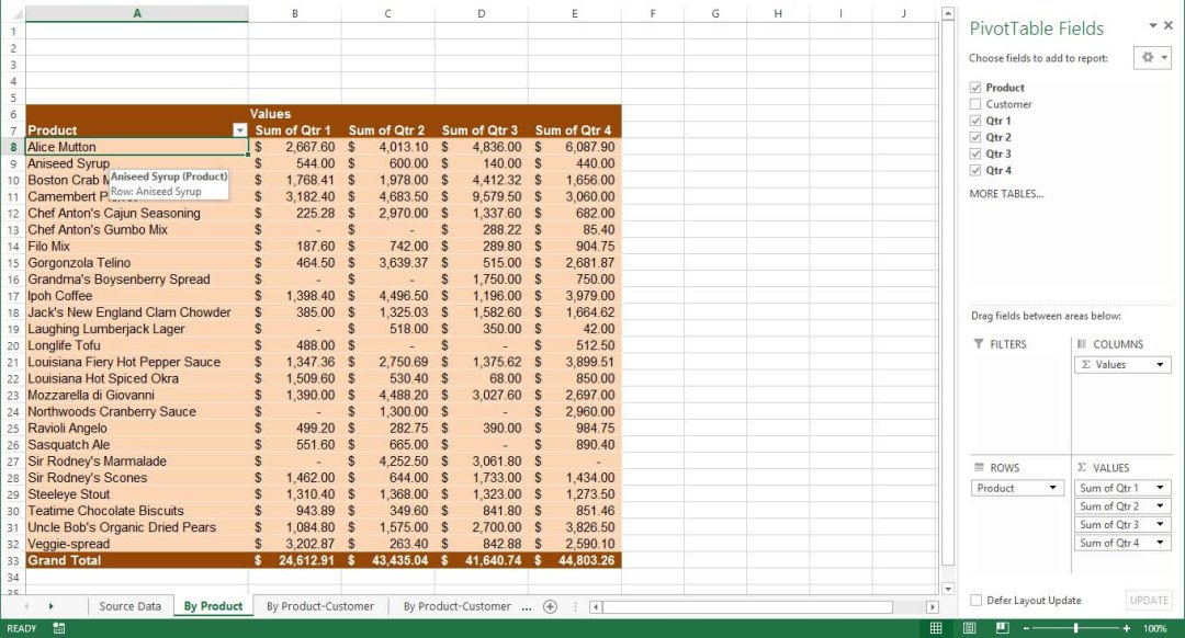 data in an excel worksheet ready for linking in powerpoint